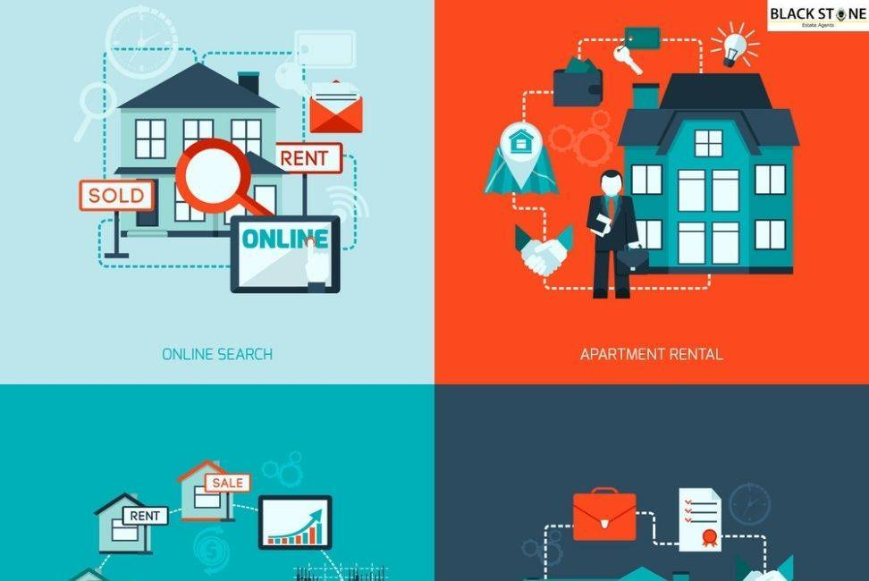 Services of Estate Agents